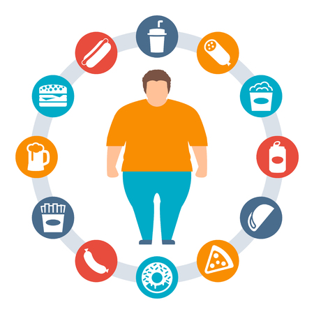 Concept of obesity caused by junk food and drink