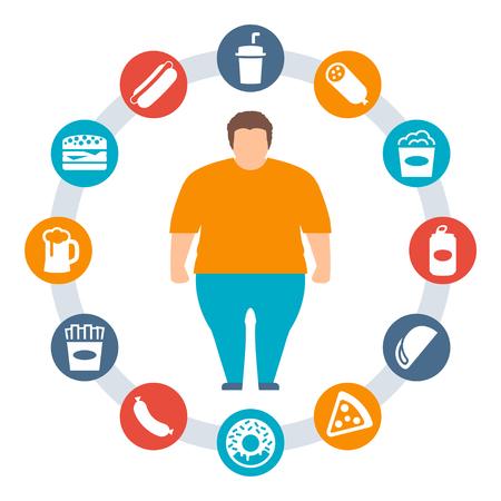 obesidad: Concepto de la obesidad causada por la comida chatarra y bebidas