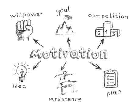 persistence: Motivation concept in sketch style, vector illustration