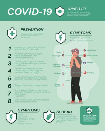 Covid 19 virus symptoms prevention tips and boy avatar design of 2019 ncov cov coronavirus infection corona epidemic disease symptoms and medical theme Vector illustration
