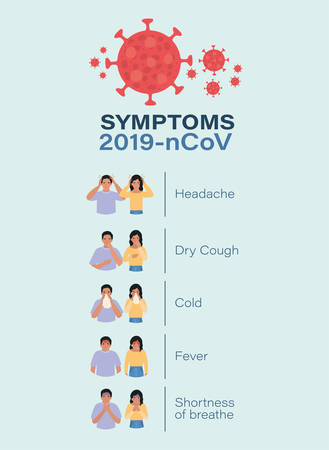 Avatar woman and man with 2019 ncov virus symptoms design of Covid 19 cov epidemic disease symptoms and medical theme Vector illustration