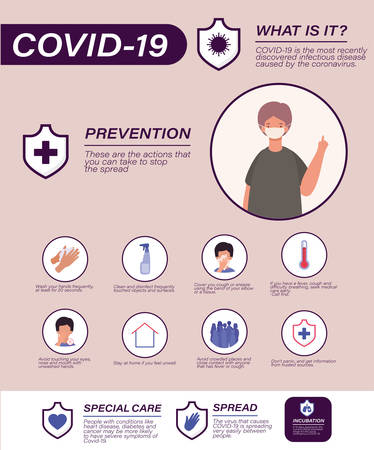 Covid 19 virus prevention tips and man avatar with mask design of 2019 ncov cov coronavirus disease symptoms and medical theme Vector illustration Vektoros illusztráció