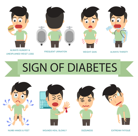 Man Symptome von Diabetes infografischen oder Zeichen von Diabetes auf weißem Hintergrund.
