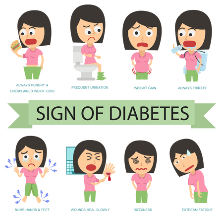 Woman symptoms of Diabetes infographic or sign of diabetes on white background.