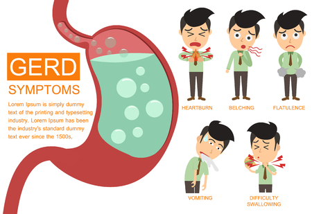 esophageal: GERD info graphic symptom elements.