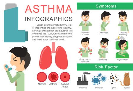 Síntomas del asma y factores de riesgo Ilustración vectorial diseño plano. Ilustración de vector de concepto de salud. Hombre de la oficina de trabajo.
