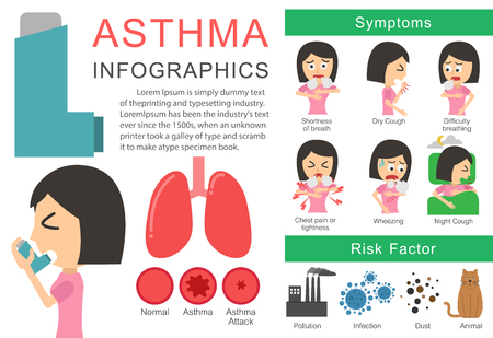 Asthma symptoms and risk factors. Vector illustration flat design. Health care concept vector illustration. Working office woman.