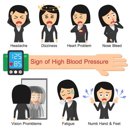 Objaw wysokiego ciśnienia krwi. Płaska konstrukcja ilustracji wektorowych. Kobieta w biurze.