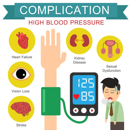 Complication of High blood pressure. Vector illustration flat design. Office Man.