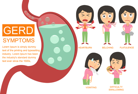 Gastroesophageal Reflux Disease (GERD) infographic. GERD symptoms. Infographic elements. Woman