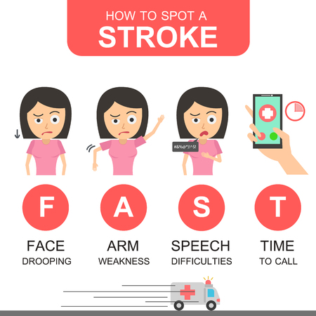 Identifying the Early Signs of Stroke for woman. Health and Medical infograpic elements on white background. 일러스트
