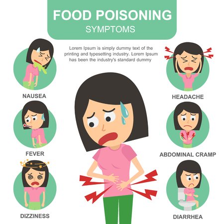 Woman food poisoning symptoms, medical concept flat illustrator on white background.