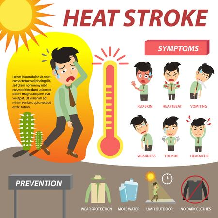 Men with heat stroke warning infographics. Heat stroke symptoms and prevention. health or healthy and medical vector illustration.