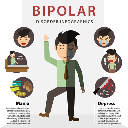Bipolar disorder symptoms infographic stock illustration. Office Man Ilustração