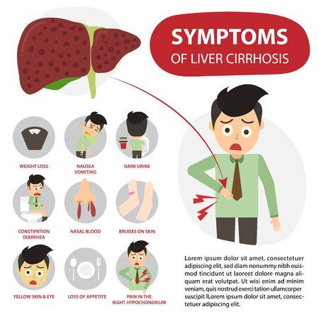 Infographie du signe de l'homme et des symptômes de la maladie du foie. soins de santé et illustration vectorielle médicale.