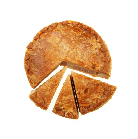 Pork pie cut to illustrate a pie chart