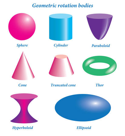 Set of volumetric geometrical colored shapes. Volumetric geometric shapes of rotation. Vector illustration