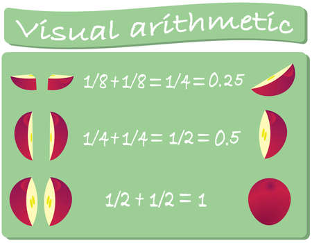 Learning math on a good example. Addition, fractions. Vector illustration