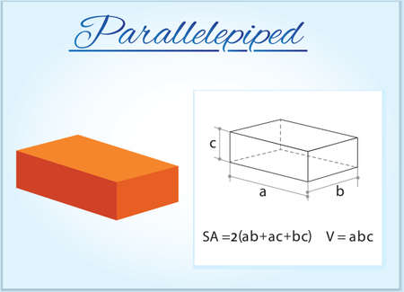 Parallelepiped. Image of volumetric geometrical figure with examples of such objects form. Vector illustration