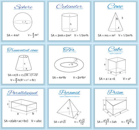 Cube. Image of volumetric geometrical figure with examples of such objects form. Vector illustration