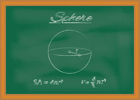 Sphere. Sketch of a geometric figure and formulas for calculating its surface area and volume drawn in chalk on chalkboard