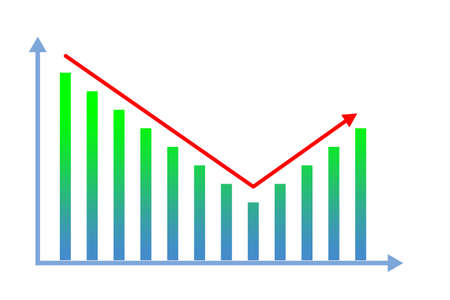 Rebound. Graph on a white background. Fall turned into growth. Concept - a short-term rebound in finance. The graph symbolizes dead cat bounce. Fall turned into growth. post-crisis rebound