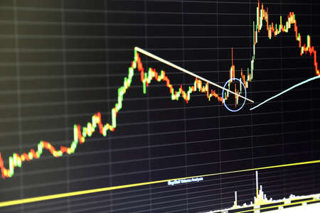 technical analysis: Technical Analysis for Trading Stock Photo