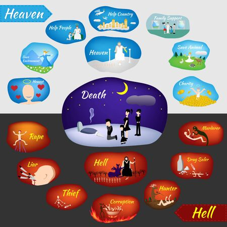 Heaven and Hell info graphic.