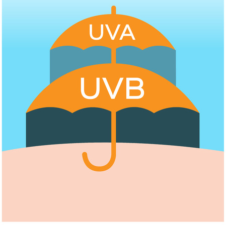 skin burns: uv-a and uv-b protection , umbrella Illustration