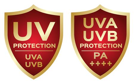 uva: uv, uva and uvb