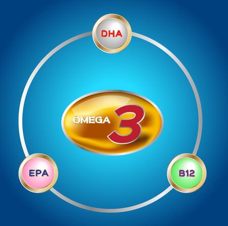 cod liver: omega 3 icon , vector . omega 3 and vitamin gold set
