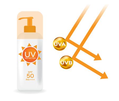 melanin: uv protection pack and uv a , uv b reflect san light vector