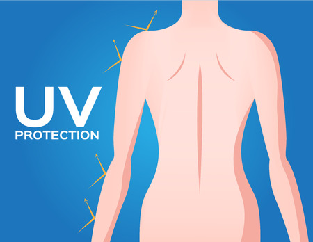 skincare: uv protection on back body , skincare
