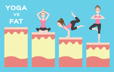 yoga vs fat , lose weight Illustration