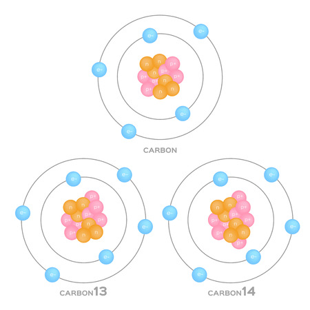 isotope: isotope of carbon . 3 steps of carbon . vector