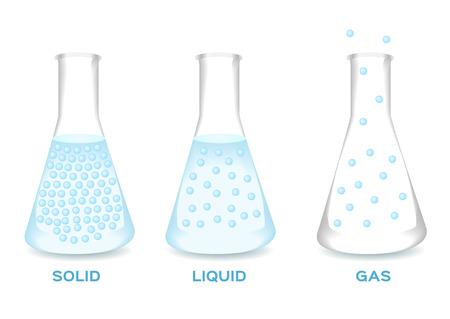 水の状態。氷、液体およびガスのベクトル
