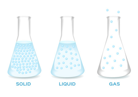 states of water . ice , liquid and gas vector Illustration
