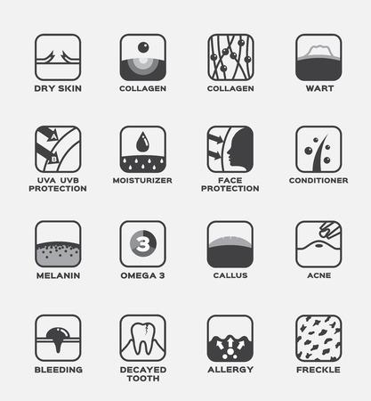 Minden bőr ikon vektor. kollagén, uv, haj kondicionáló, hidratáló, szemölcs, omega-3, melanin, omega-3, bőrkeményedés, akne, folt, allergia, szuvas fogak, vérzés, arcvédelem, száraz bőr Illusztráció