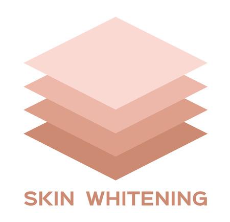 肌を白くするアイコン、ベクトル。白い肌に褐色肌