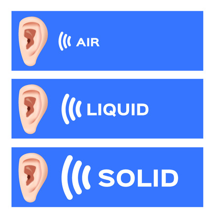 Ear Listening and Hearing Audio Sound Waves through air liquid and solid Illustration