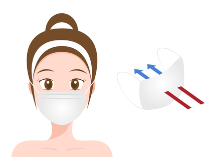 Medical and flu mask vector . It can protect people from virus Illustration