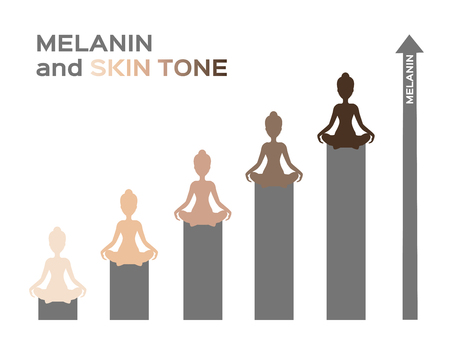 exfoliation: melanin and skin tone infographic vector Illustration
