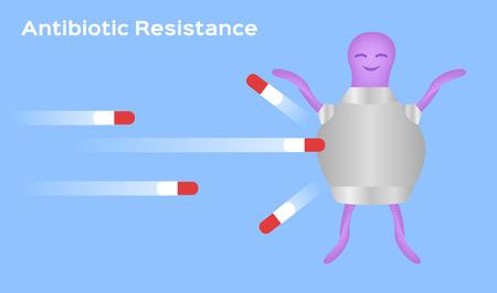 penicillin: antibiotic resistance vector