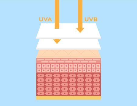 uv , ultraviolet protection vector