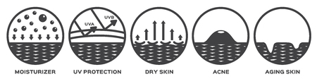 all skin vector icon ( moisturizer uv protection acne aging ) Note to editor:Indexing language: