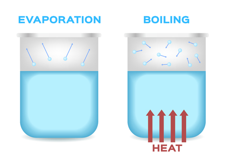 evaporation and boiling point of water . vector Illustration