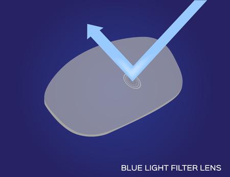 blue ray light filter lens vector