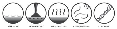 コラーゲンが保湿水分を乾燥皮膚のアイコン、ベクトル-