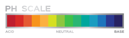 ph scale vector graphic . acid to base
