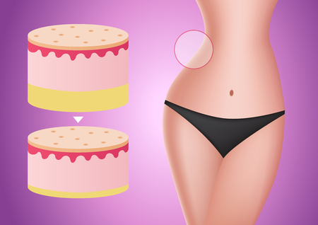 Body liposuction before and after, fat, cosmetic skin